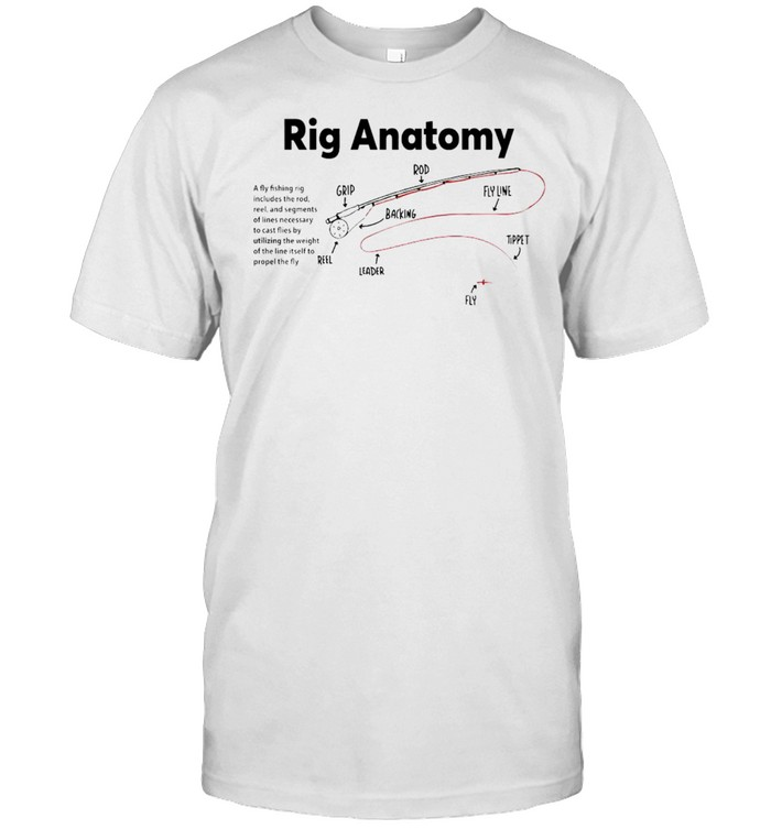 Rig Anatomy a fly fishing rig includes the rod shirt